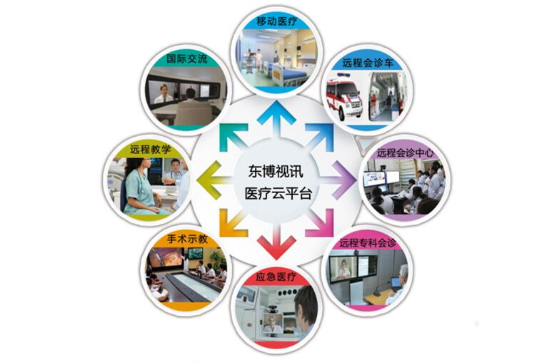 东博视讯医疗云平台.jpg