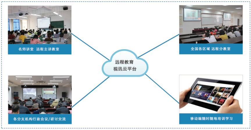 远程教育,网络教学平台.jpg