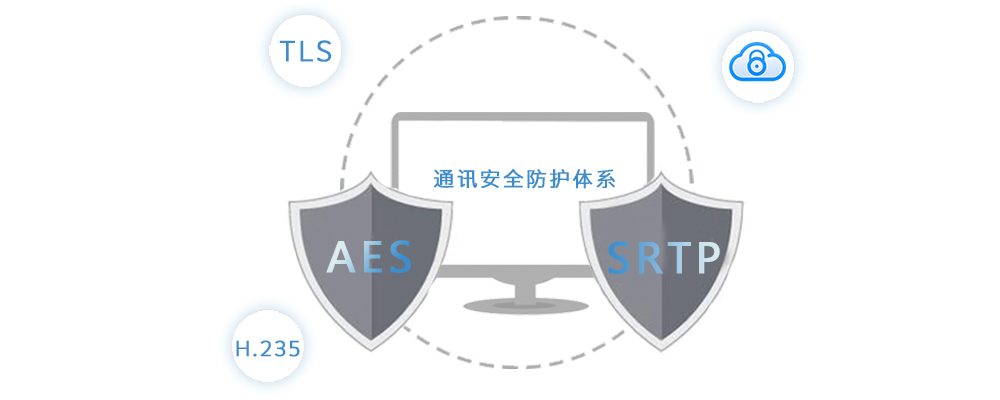 通讯安全保障