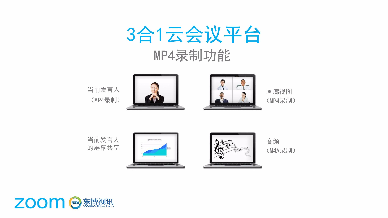3合1云会议平台MP4录制功能.jpg
