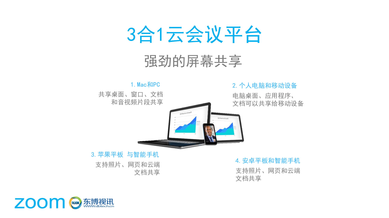 3合1云会议平台强劲的屏幕共享.jpg