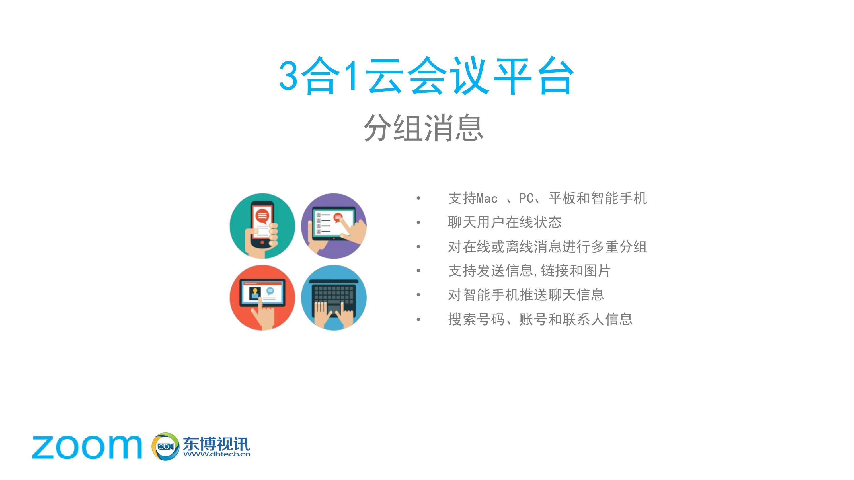 3合1云会议平台分组消息.jpg