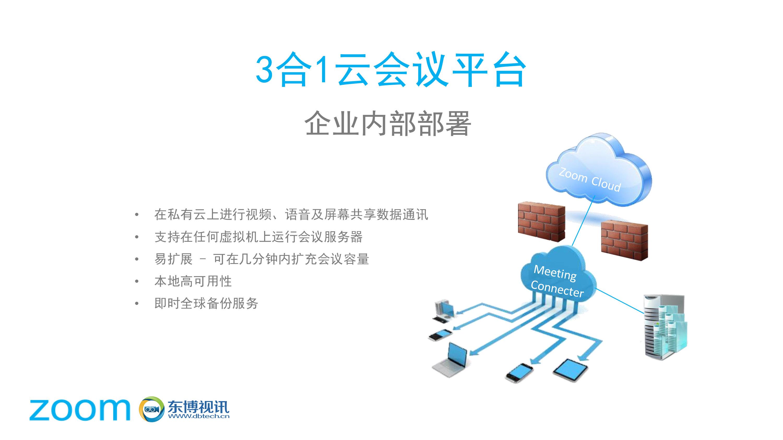 3合1云会议平台企业内部部署.jpg