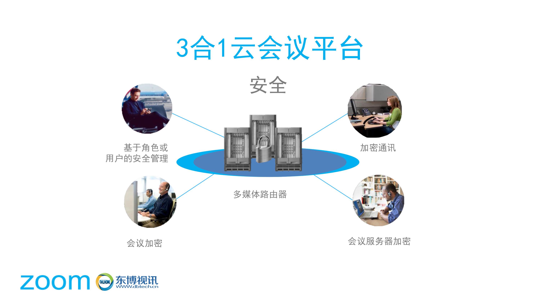 3合1云会议平台安全.jpg