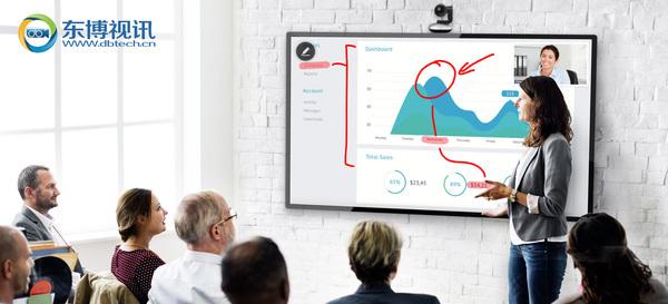视频会议系统组成