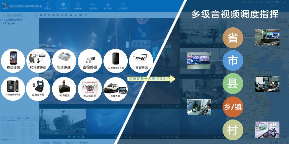 可视化音视频指挥调度系统.jpg