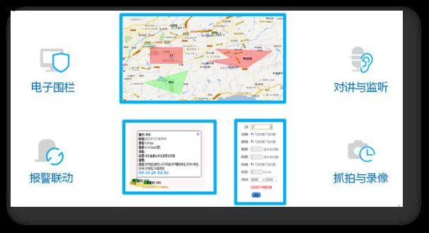 可视化指挥管理平台.png
