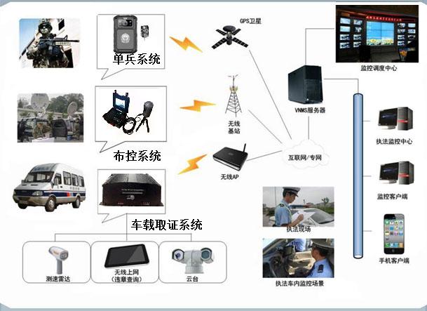 4G单兵无线图传系统.jpg