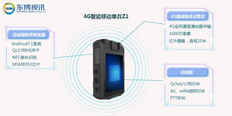 4G智能执法记录仪.jpg