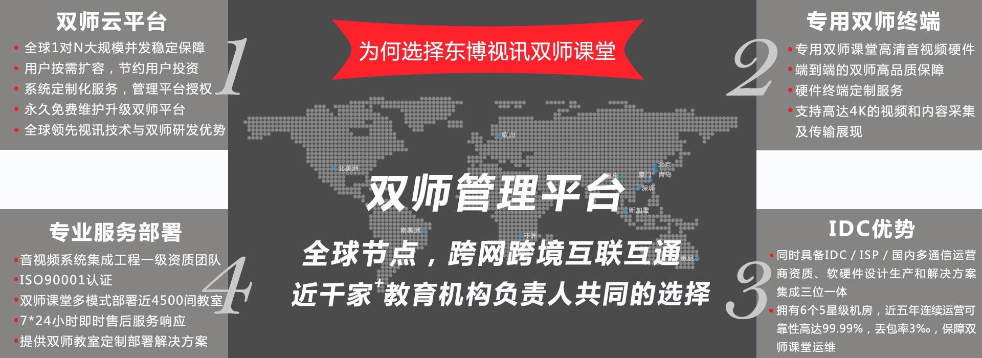 双师课堂核心技术优势.jpg
